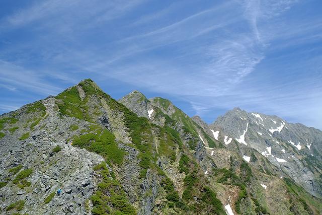 独標からの西穂高岳
